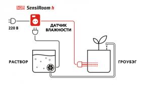 Прибор управления поливом SensiRoom H, фото 2
